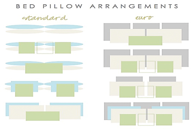 Bed-Pillow-Arrangements